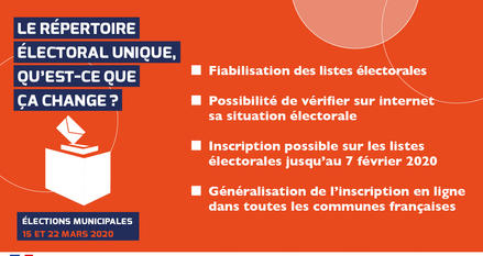Infographie_Inscription_listes_electorales_2020_repertoire_electoral_unique